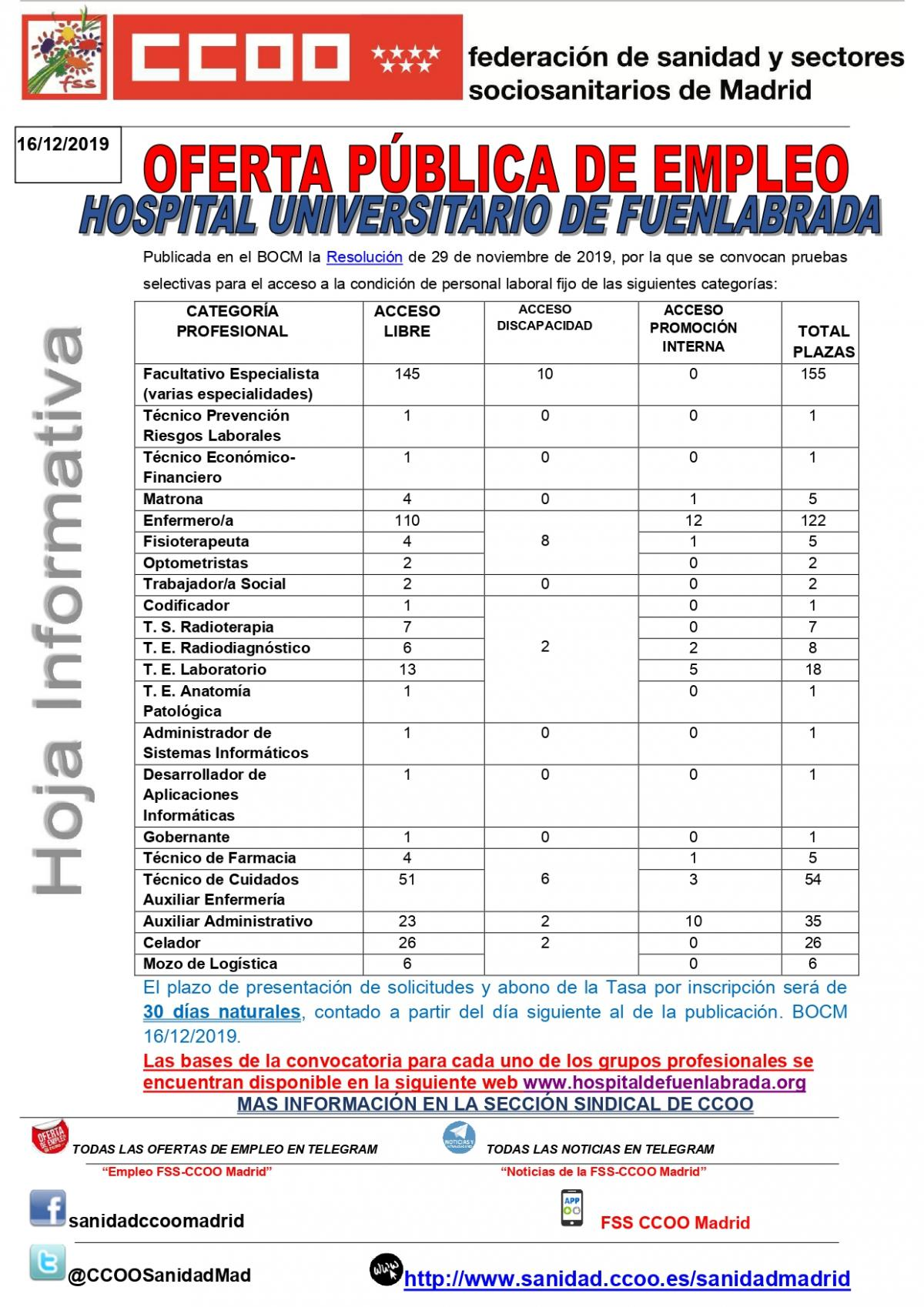 OPE Hospital Universitario de Fuenlabrada